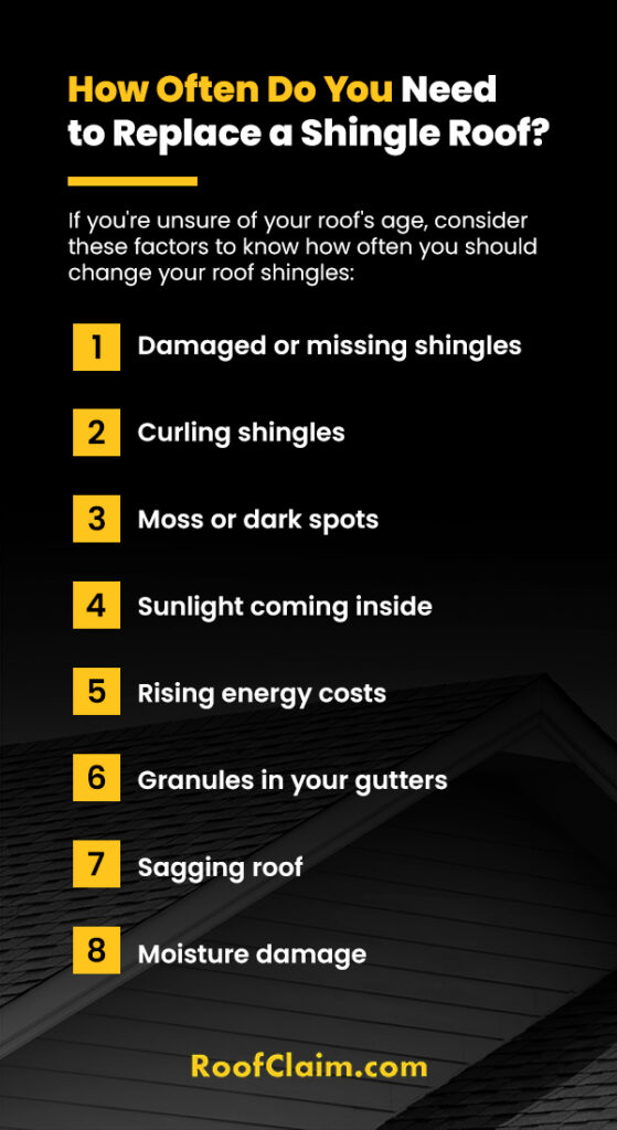How Often Do You Need to Replace a Shingle Roof